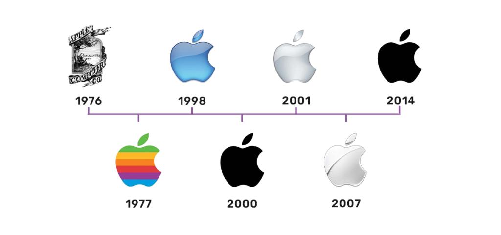 apple logos